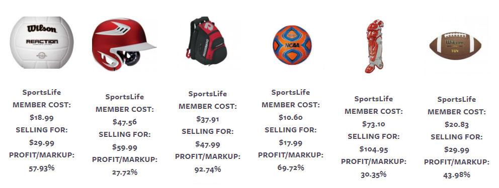 Wholesale Dropship Company Pricing